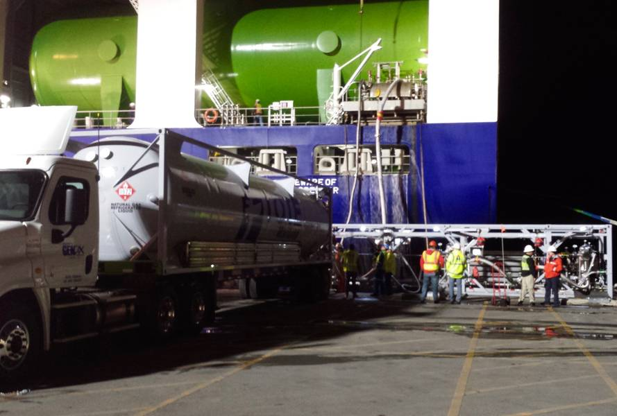 (CRÉDITO: Tote) Una operación de abastecimiento de combustible de GNL en curso en la costa este de los EE. UU.