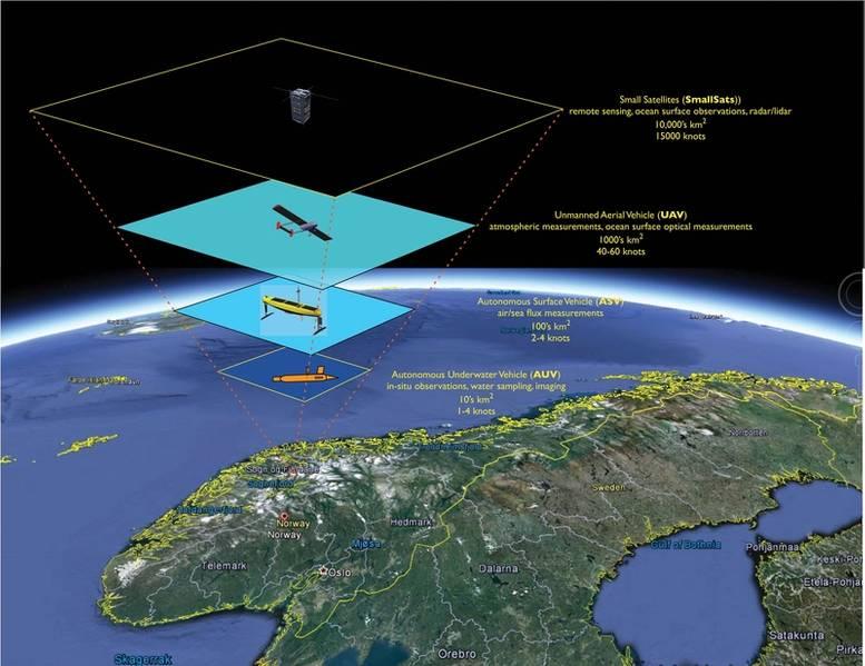 Adición de profundidad: la gama completa de vistas al océano. Ilustraciones cortesía de la profesora Kanna Rajan.
