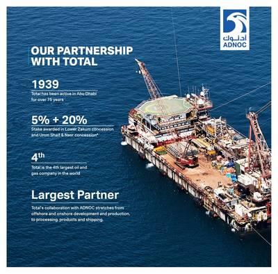Imagem: Abu Dhabi National Oil Company