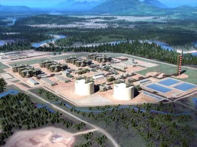 LNG出口设施的渲染(图片:LNG Canada)