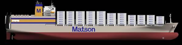 Matsonの最新の船であり、米国でこれまでに建造された最大のコンビネーションコンテナ/ロールオン、ロールオフ(「コンロー」)船。画像著作権:NASSCO