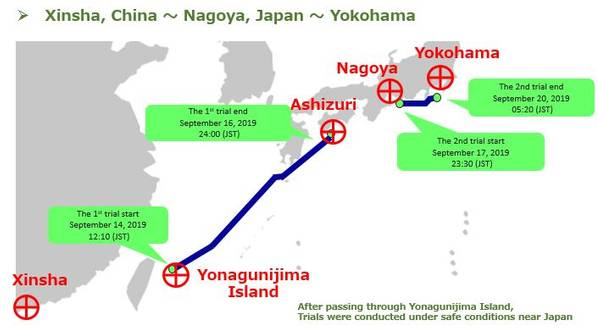 Foto: NYK Group