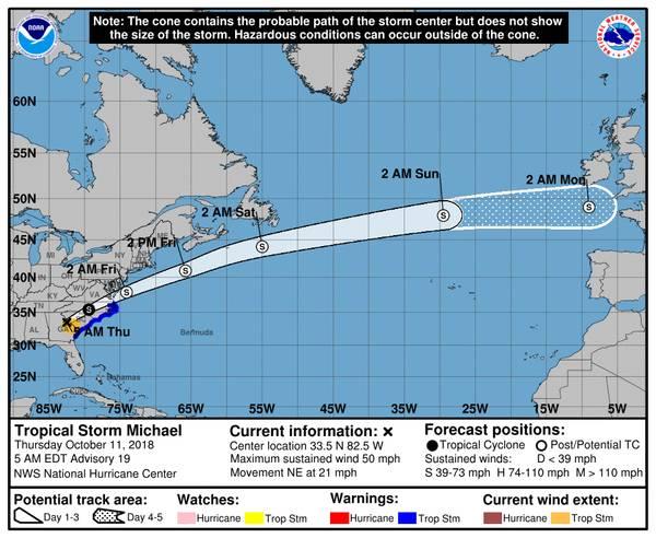 A mais recente pista de tempestade para Michael. (CREDIT NHC)