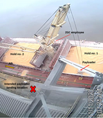 CCTV still image of the GH Storm Cat's crane during the initial sequence of the accident list—lifting the payloader out of ship's no. 1 cargo hold. (Photo courtesy of ZGC. Annotated by NTSB.)