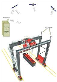 Image courtesy Konecranes