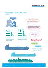 Shipping Confidence Infographic (Credit Moore Stephen)