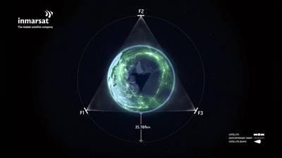 Inmarsat 3-satellite-constellation-around-the-world
