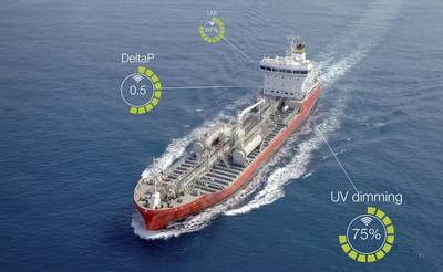 Alfa Laval PureBallast connectivity. Photo: Alfa Laval