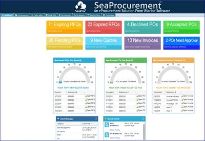SeaProc Dashboard (Image courtesy of iMarine Software)