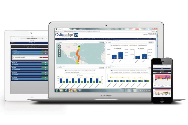 ESRG's OstiaEdge open software-based real-time data analytics modules runs across multiple platforms, including Windows and Linux PCs, smart phones, tablets and laptops.