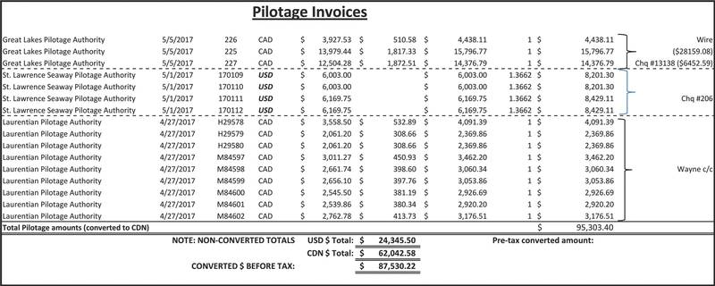 A pilot invoice (CREDIT MRC)
